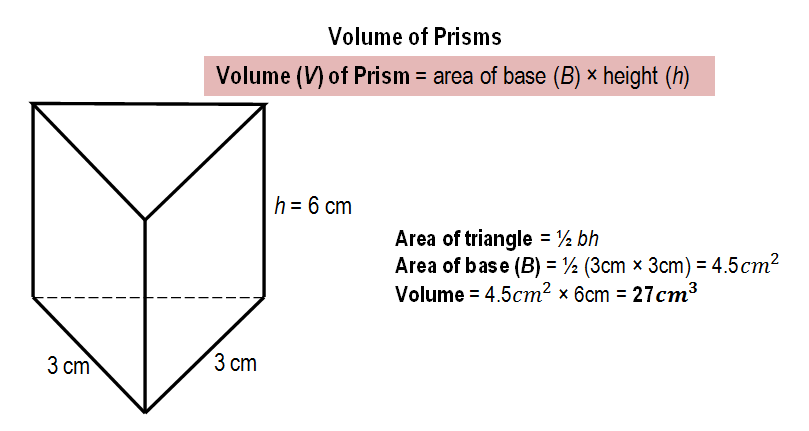 volume of prism java program
