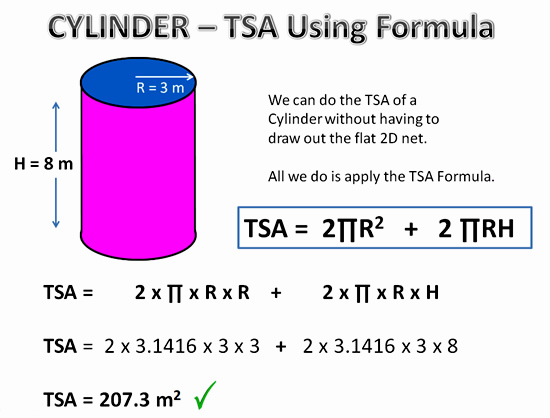 Total surface area of cylinder java program