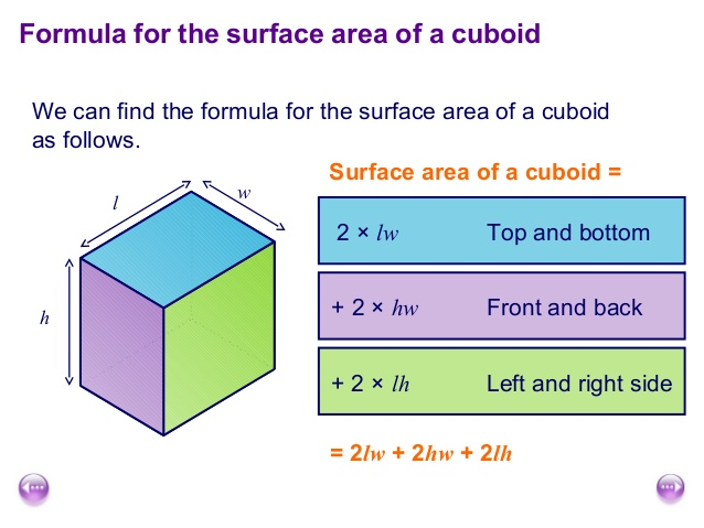 total-surface-area-of-cuboid