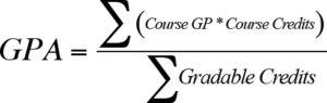 jaa program to calculate CGPA