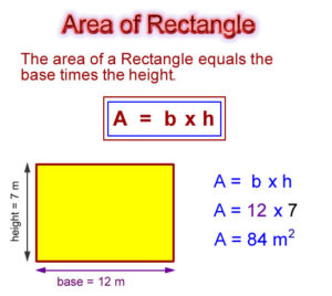 Java Program To Find Area Of Rectangle | 3 Ways