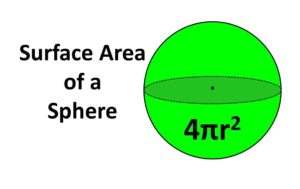 Java Program Sphere Surface Area