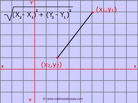الوسم java على المنتدى منتدى مصر التقني Java-program-distance-between-two-points