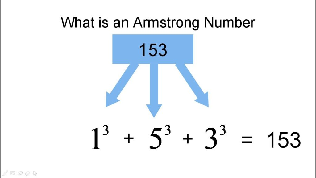 Armstrong Number In Java Program