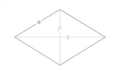 Rhombus Perimeter