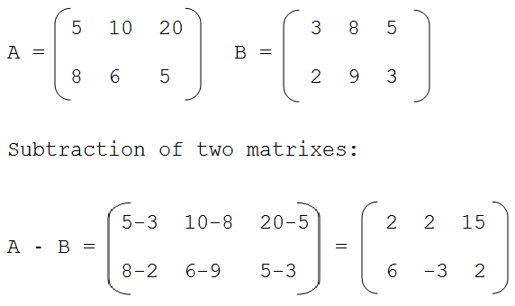 Matrix Subtraction Java Program