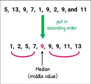 java middle element array