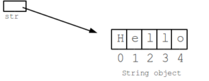 Java Number Of Words In A String