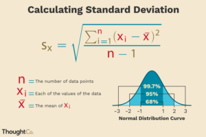 java standard deviation